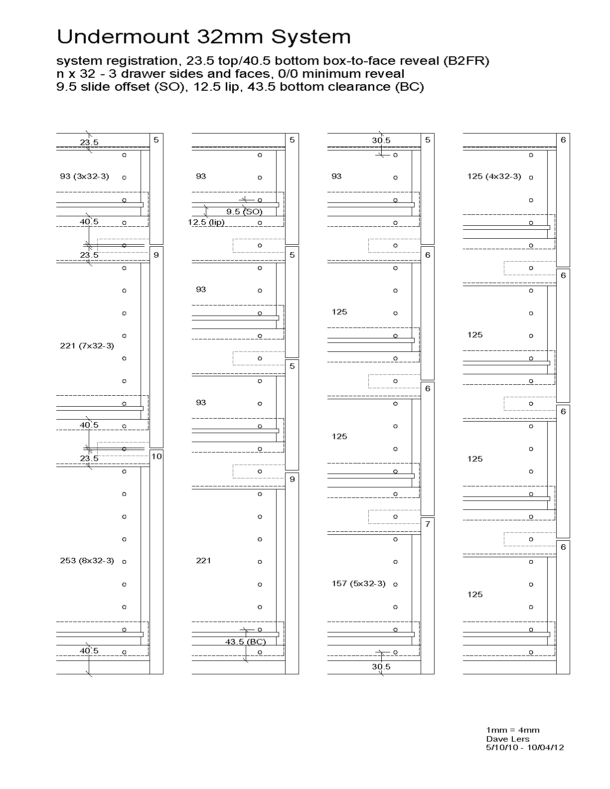 32mm Cabinetmaking : Drawers : Full Overlay Bottom Clearance